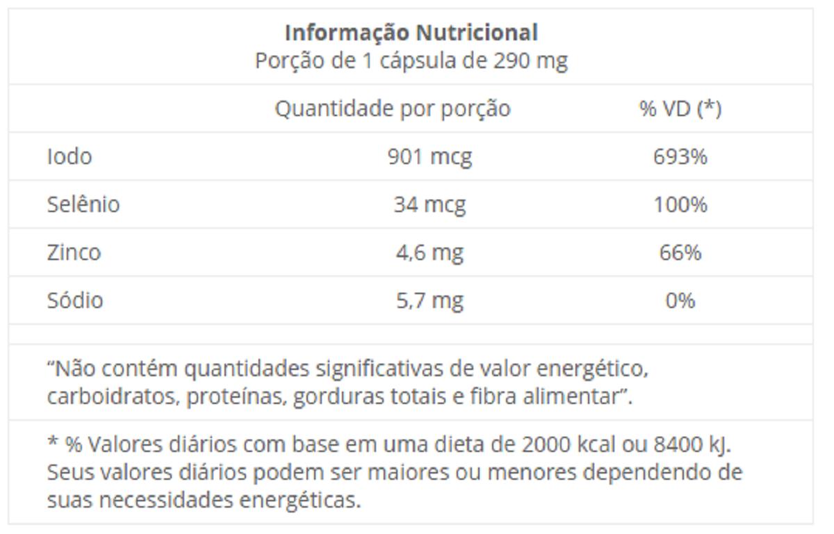 Ionew Nekombu Tabela Nutricional